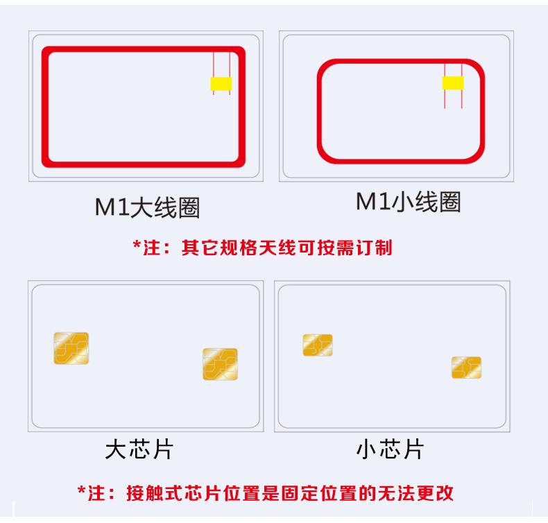 M1芯片卡介绍