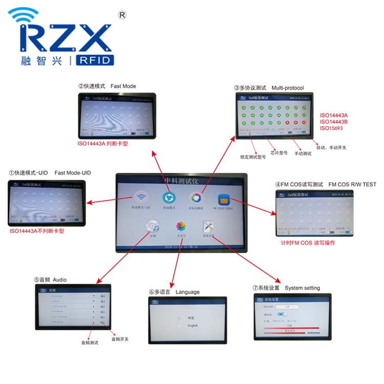 RID大版测试仪图片