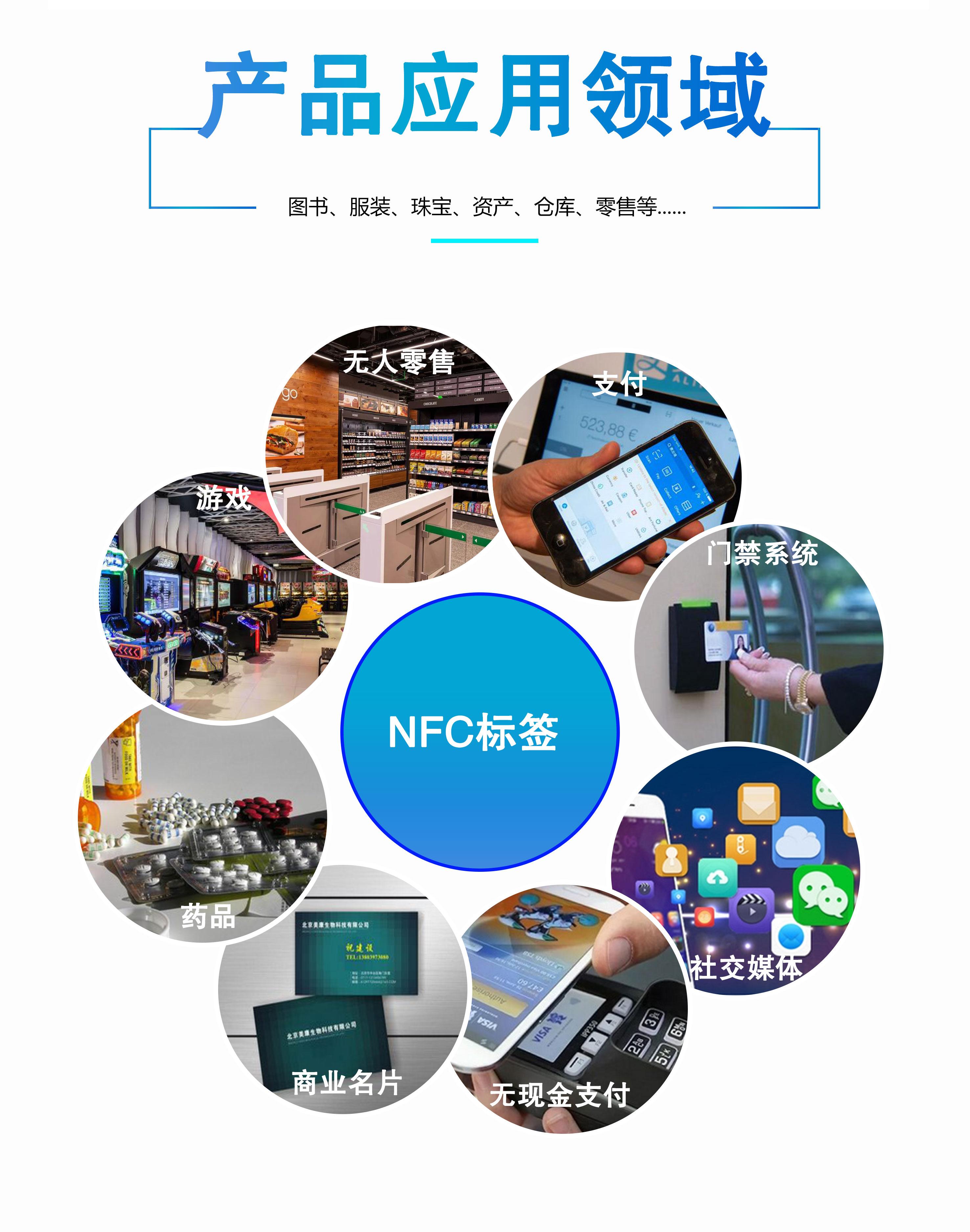电子标签NFC应用领域.jpg